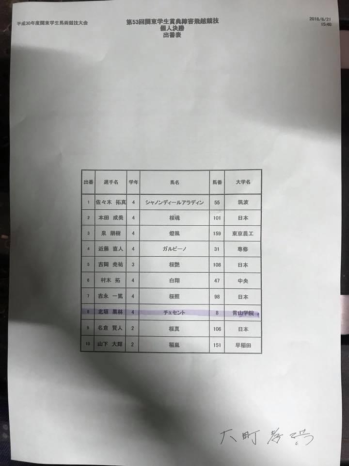 7F2C3532-1CEC-4FD5-93AA-67956AF61BD3