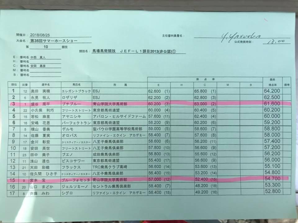 F73734A0-BF85-4032-BD92-060C0C5A01E8
